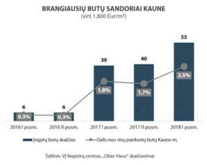 OH-Kaunas-prabangus-2016-2018-1
