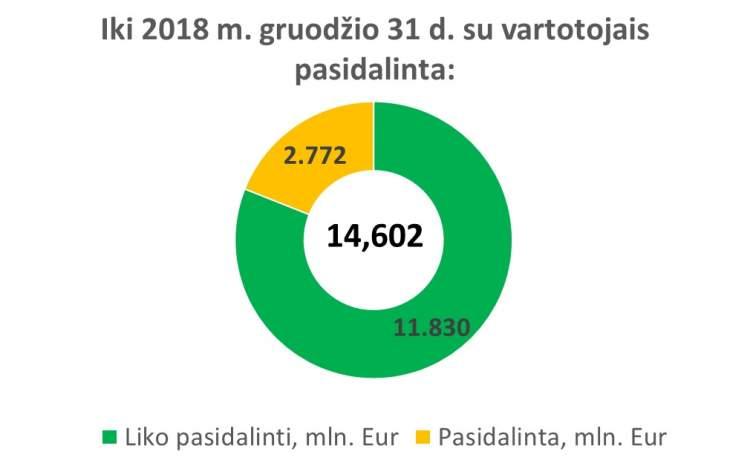 https://www.kaunieciams.lt/wp-content/uploads/2019/02/kauno-energija-su-vartotojais-jau-pasdalijo-2772-mln-euru.jpg